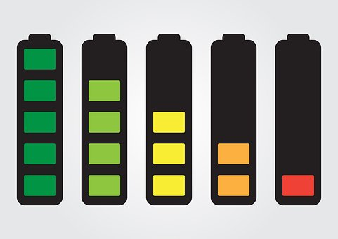February 18th National Battery Day
